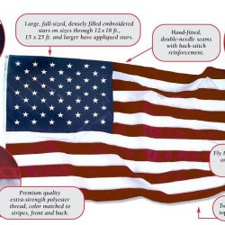 Americna Flag Construction Details